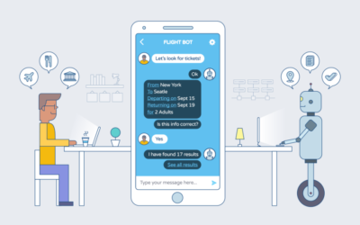 Can Chatbots Really Replace Your Customer Service Reps?